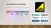 All Brands of Boilers